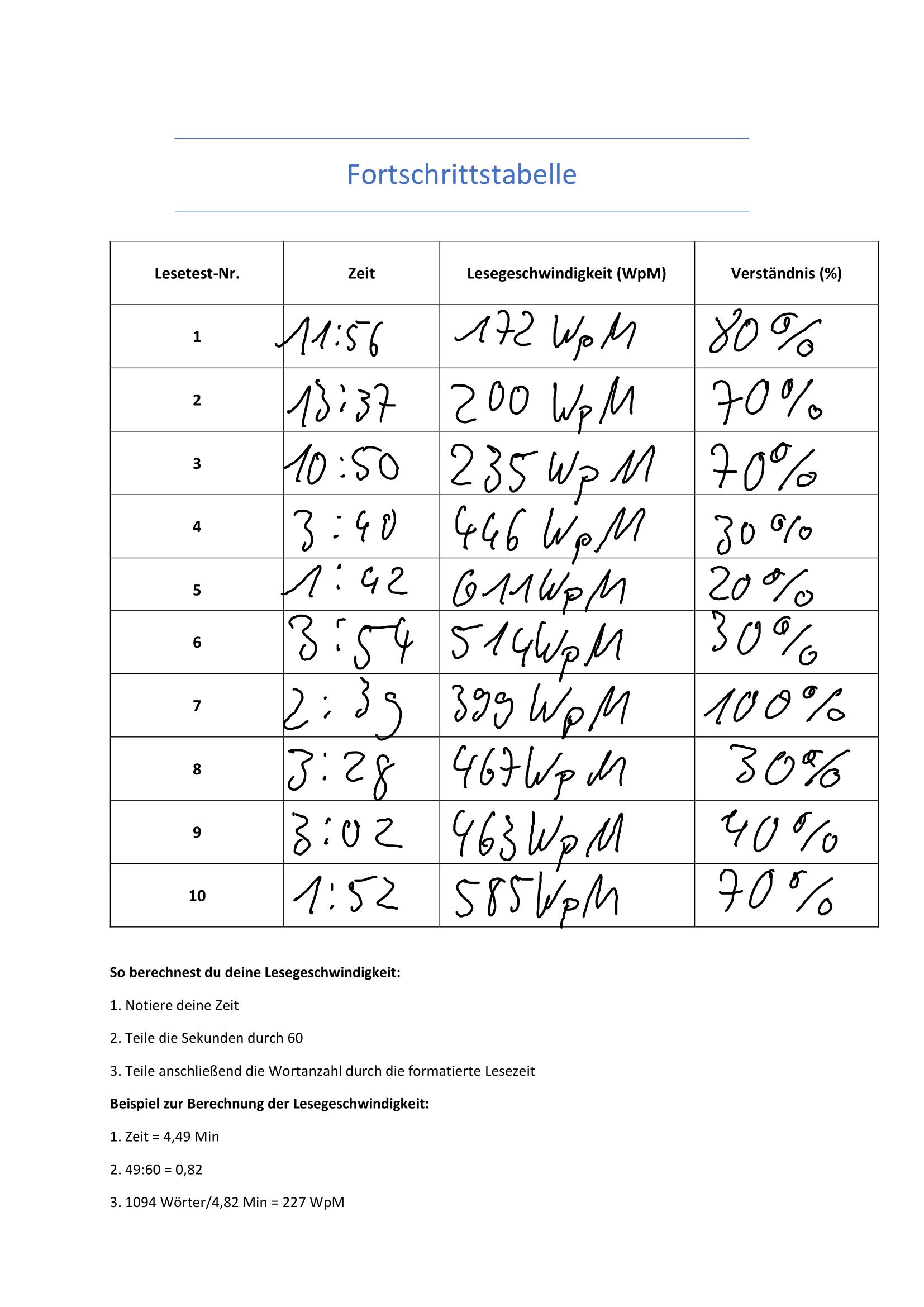 172 zu 585